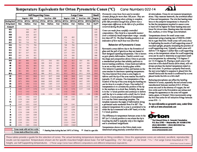 Orton-Cone-Chart-C-022-14-2016